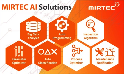 MIRTEC AI Solutions.jpg